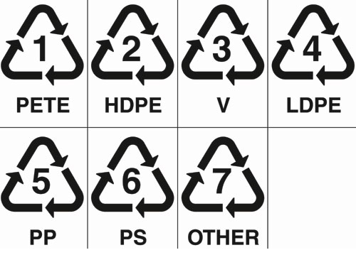 Arti Simbol/ Logo Pada Kemasan Plastik